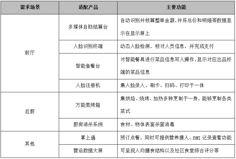/article/QQ截图20200902140029.png